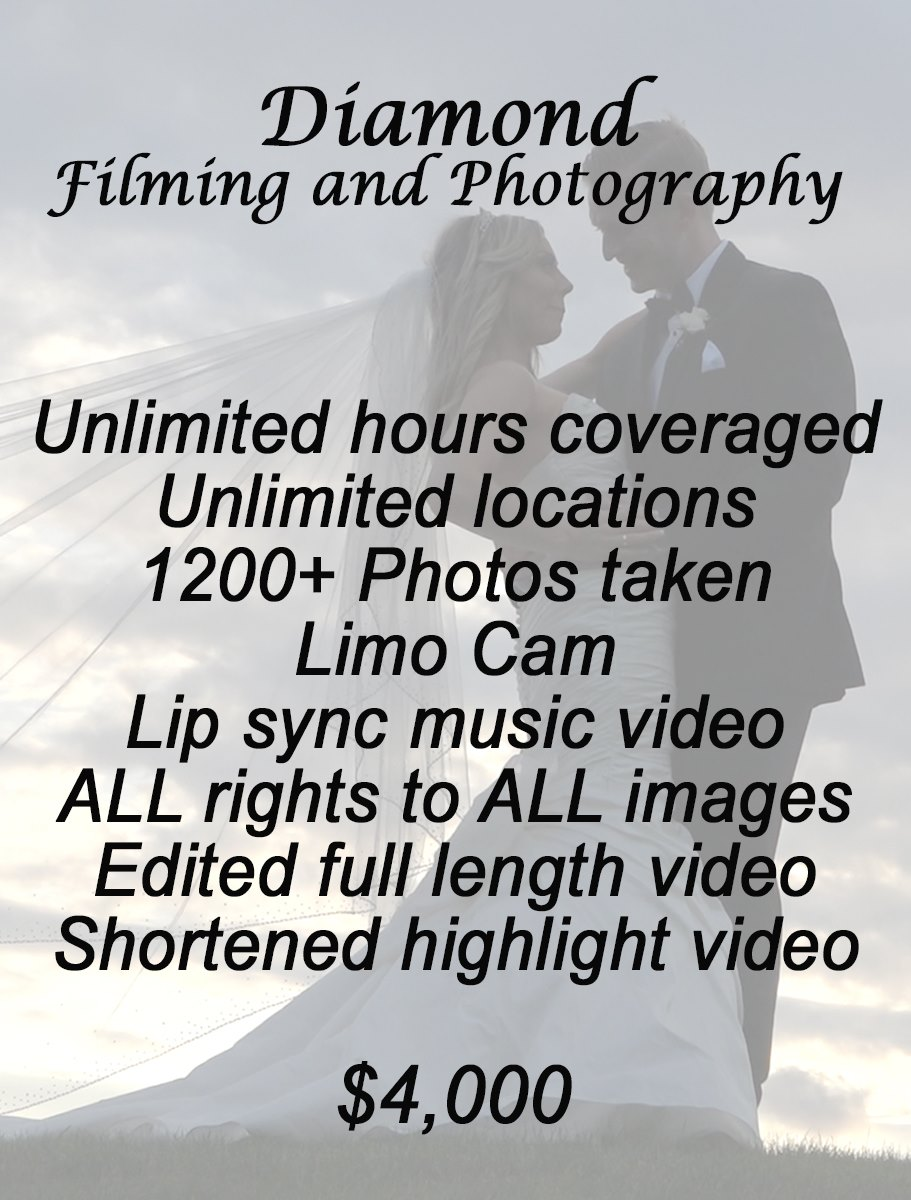 Wedding Photography and Videography Pricing